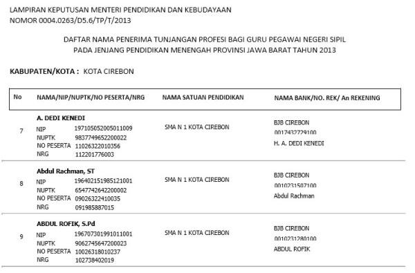 daftar penerima sertifikasi