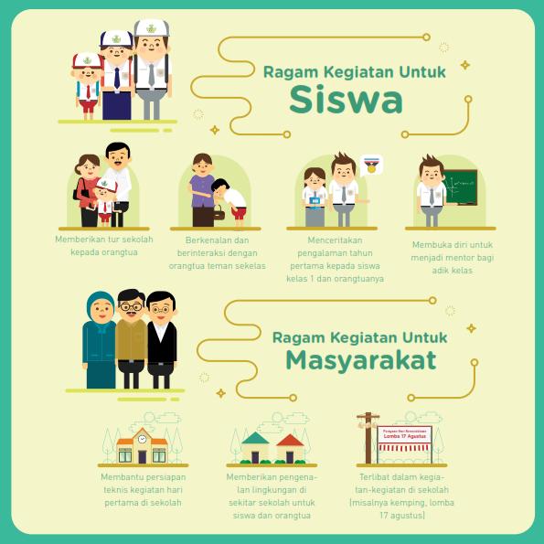 Info Grafis Hari Pertama Sekolah 2015 Yandriana Inspiring Teacher